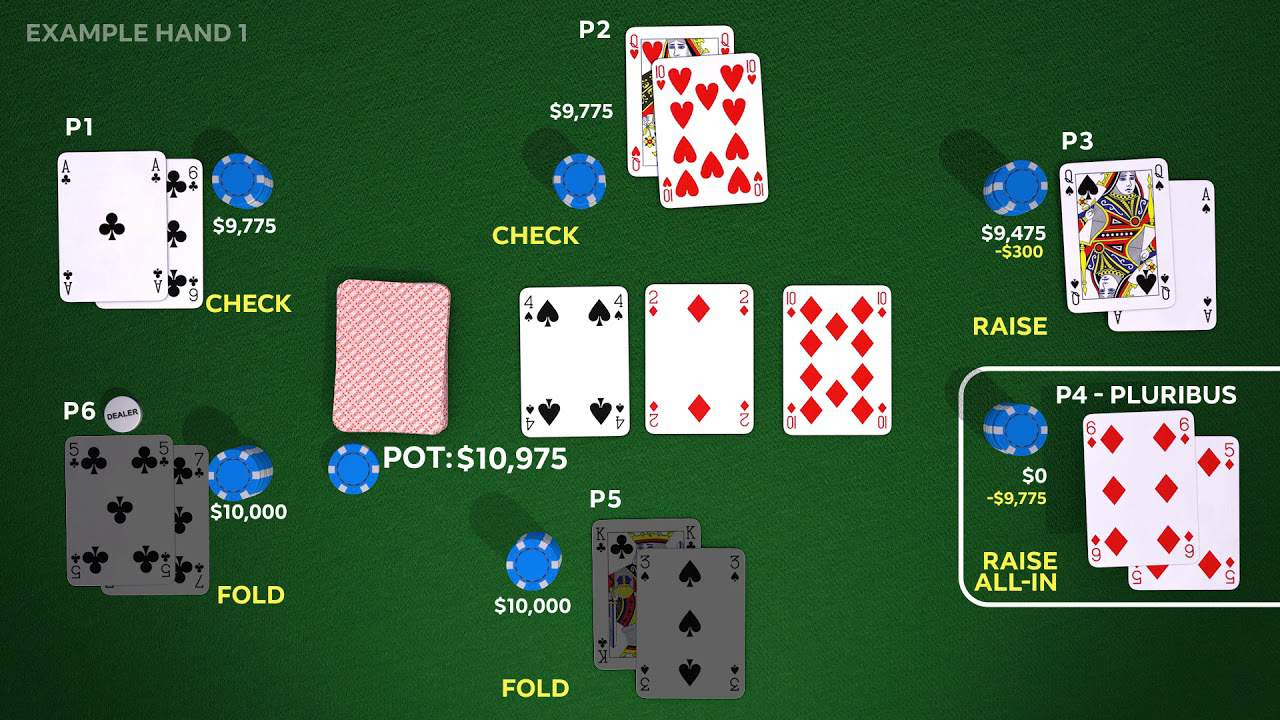 Texas Holdem Poker example hands