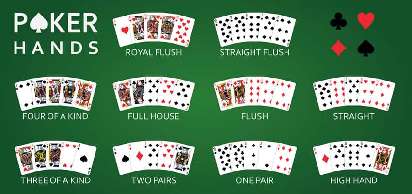 All possible hands in poker